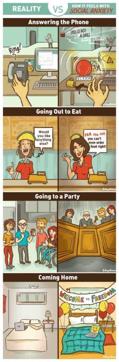 Reality vs Social Anxiety